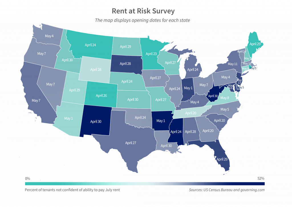 Displays percent of tenants unconfident of their ability to pay July rent, by state with the opening date for each, sourced from US Census Bureau and governing.com